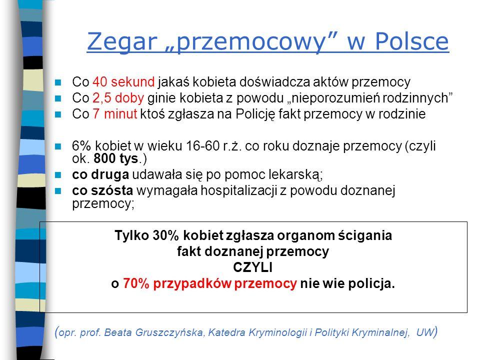 Źródło: prezentacja Renaty Durdy dostępna online - http://slideplayer.pl/slide/807328/